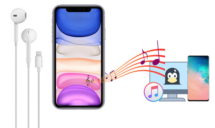 import music to iphone 11/11 pro/11 pro max