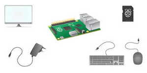 Things you will need to install Raspberry Pi software