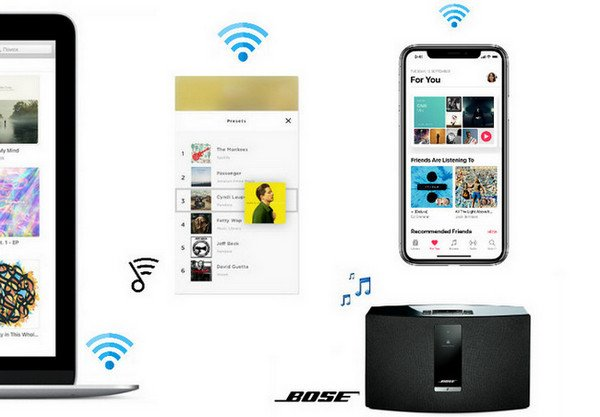 Three Ways to Play Apple Music on SoundTouch Speakers | Sidify