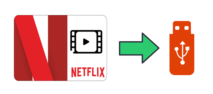 download and transfer netflix movies to usb