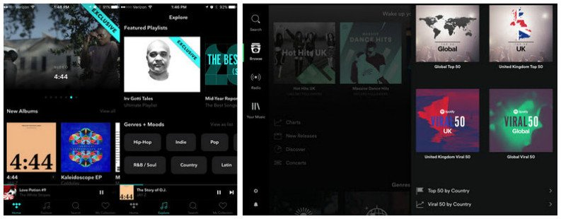 Tidal and Spotify Side by Side Comparison | Sidify