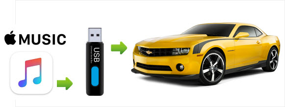 how to transfer apple music to usb drive to listen in car sidify. Black Bedroom Furniture Sets. Home Design Ideas